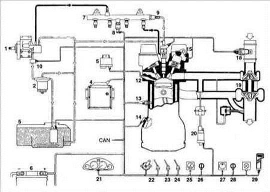 Рис.3 – Схема системы впрыска